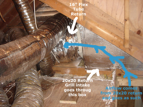 Condensation In Attic